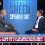 Charlie Sheen: Los problemas legales tras su dramática confesión