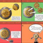 El problema de siempre con las monedas de 5 soles