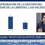 """Manuel Quijano: """"Encuesta acerca de gobernador refleja sentir del pueblo liberteño"""""""