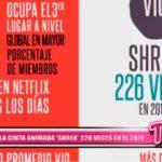 """Nacional: Peruano vio la cinta animada """"Shrek"""" 226 veces en el 2017"""