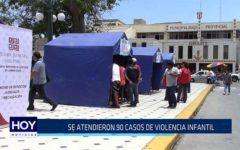 Chiclayo: Se atendieron 90 casos de violencia infantil