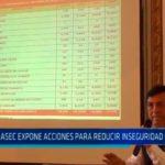 Corasec expone acciones para reducir inseguridad ciudadana