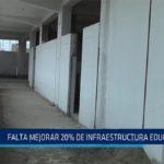 Chiclayo: Falta mejorar 20% de infraestructura educativa