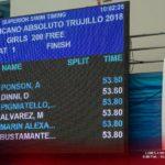 Campeonato Sudamericano de Natación 2018