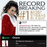 Mariah Carey logró récord en Spotify con canción de 1994